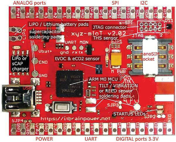 The first integrated sensors IoT platform w  LPWR [CATM1 or